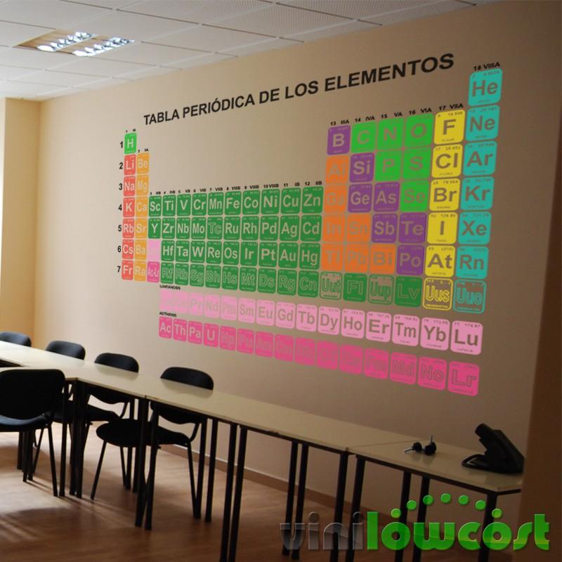 Tabla peridica vinilowcost tabla peridica tabla peridica urtaz Choice Image